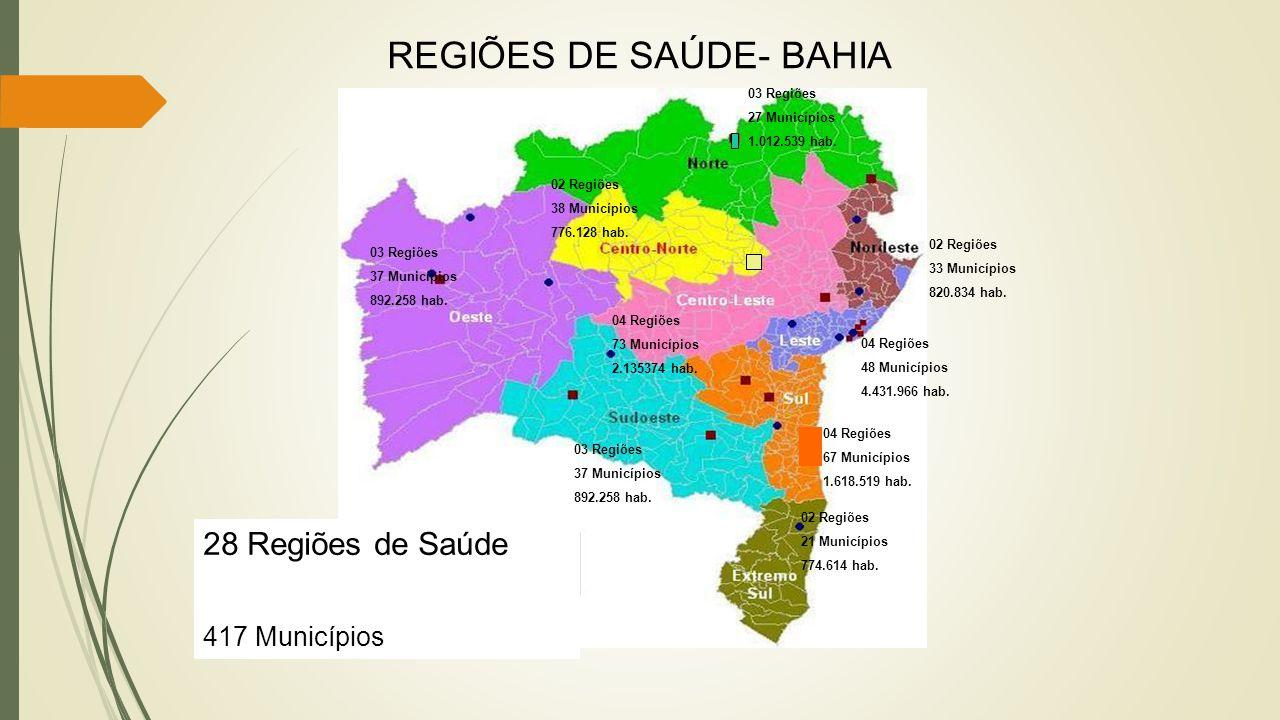 REGIÕES DE SAÚDE- BAHIA 03 Regiões 37 Municípios 892.258 hab.