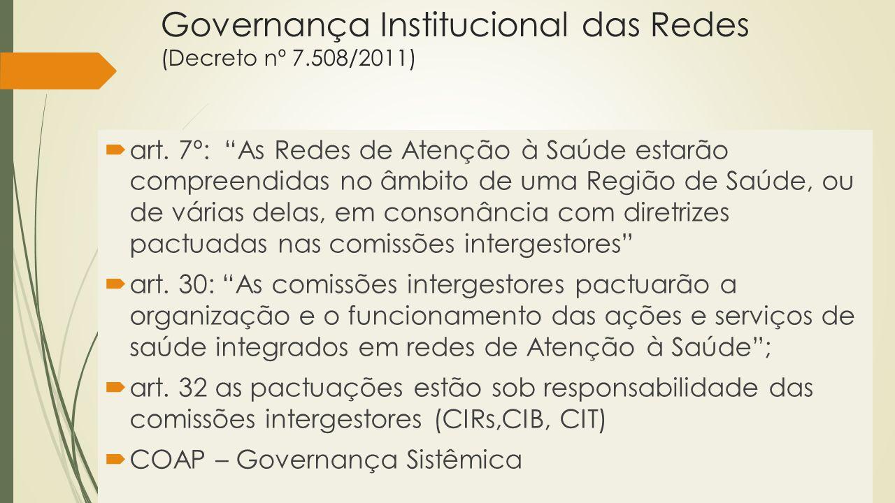Governança Institucional das Redes (Decreto nº 7.508/2011)  art.
