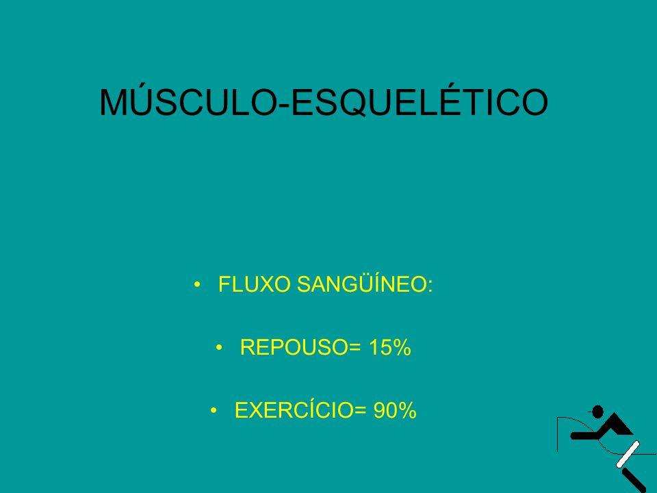 MÚSCULO-ESQUELÉTICO •FLUXO SANGÜÍNEO: •REPOUSO= 15% •EXERCÍCIO= 90%