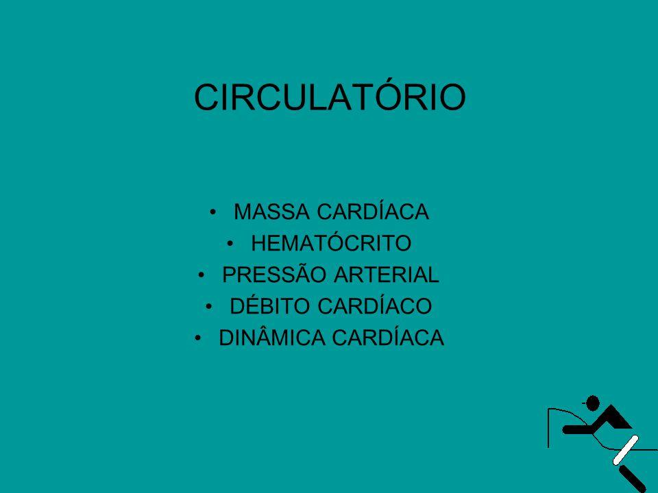 CIRCULATÓRIO •MASSA CARDÍACA •HEMATÓCRITO •PRESSÃO ARTERIAL •DÉBITO CARDÍACO •DINÂMICA CARDÍACA