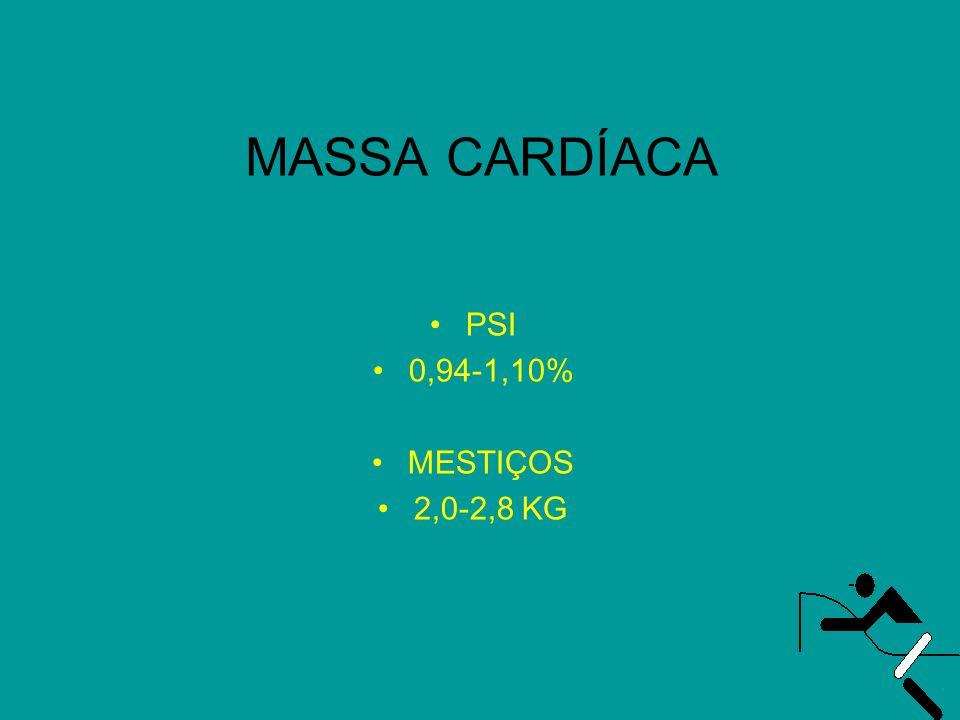 MASSA CARDÍACA •PSI •0,94-1,10% •MESTIÇOS •2,0-2,8 KG