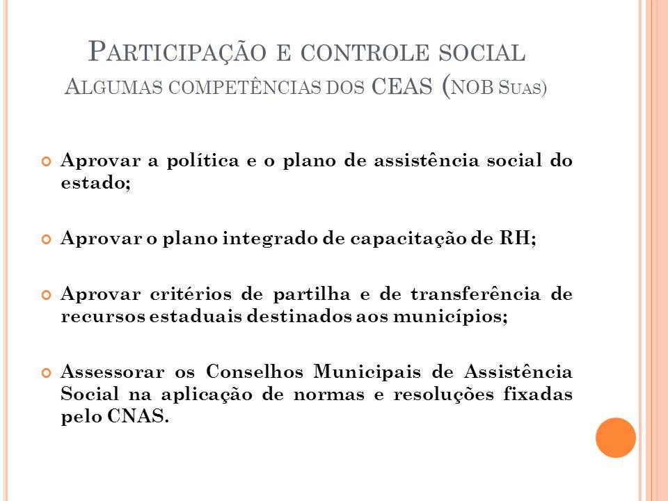 P ARTICIPAÇÃO E CONTROLE SOCIAL A LGUMAS COMPETÊNCIAS DOS CEAS ( NOB S UAS ) Aprovar a política e o plano de assistência social do estado; Aprovar o plano integrado de capacitação de RH; Aprovar critérios de partilha e de transferência de recursos estaduais destinados aos municípios; Assessorar os Conselhos Municipais de Assistência Social na aplicação de normas e resoluções fixadas pelo CNAS.