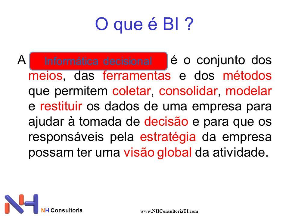 NH Consultoria www.NHConsultoriaTI.com O que é BI ? A inteligência econômica é o conjunto dos meios, das ferramentas e dos métodos que permitem coleta