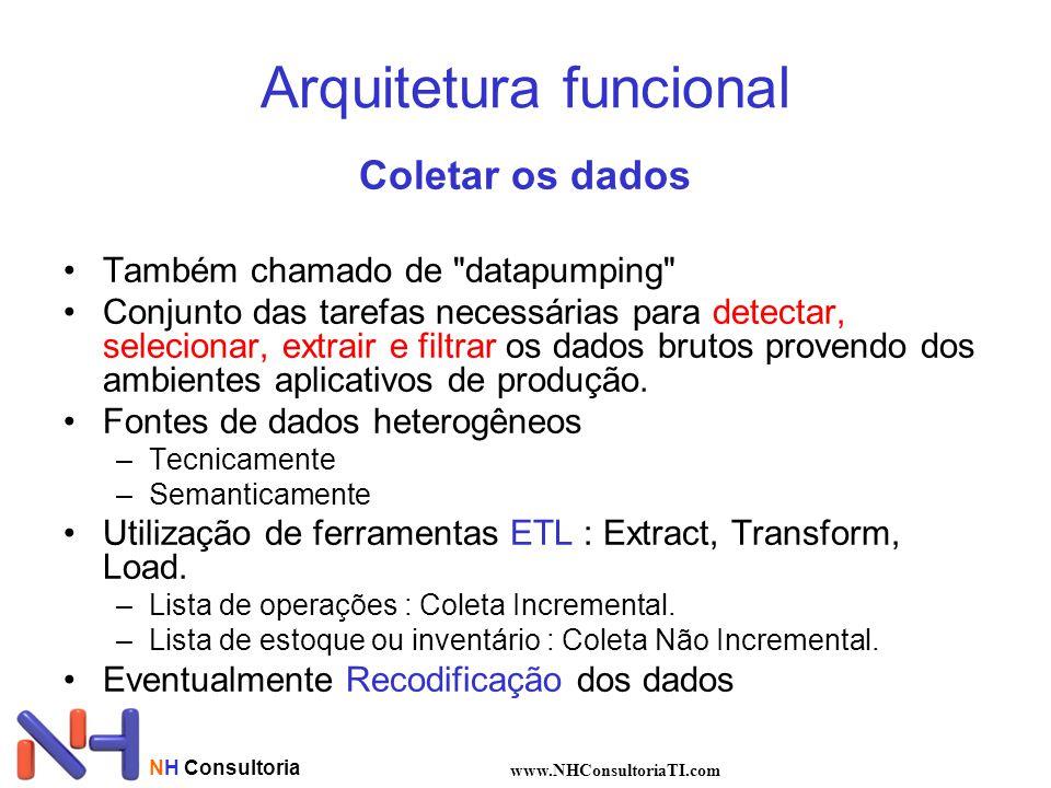 NH Consultoria www.NHConsultoriaTI.com Arquitetura funcional Coletar os dados •Também chamado de
