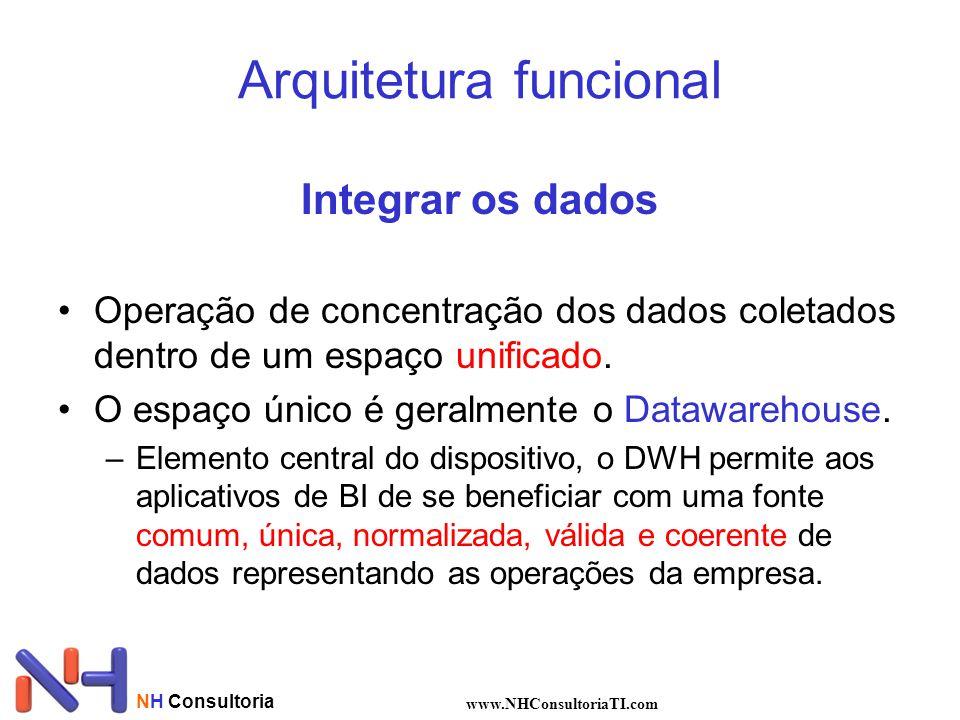 NH Consultoria www.NHConsultoriaTI.com Integrar os dados •Operação de concentração dos dados coletados dentro de um espaço unificado. •O espaço único