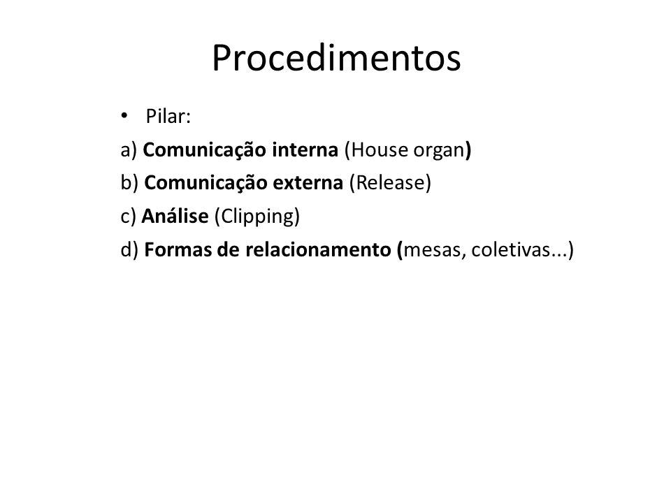 Procedimentos • Pilar: a) Comunicação interna (House organ) b) Comunicação externa (Release) c) Análise (Clipping) d) Formas de relacionamento (mesas, coletivas...)