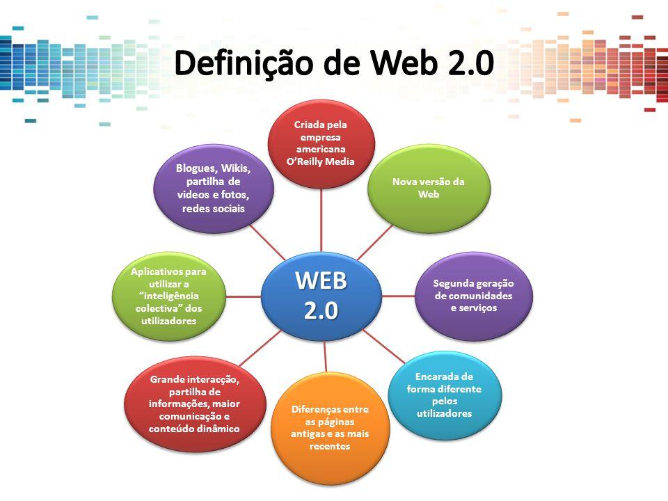 WEB 2.0 Criada pela empresa americana O'Reilly Media Nova versão da Web Segunda geração de comunidades e serviços Encarada de forma diferente pelos ut