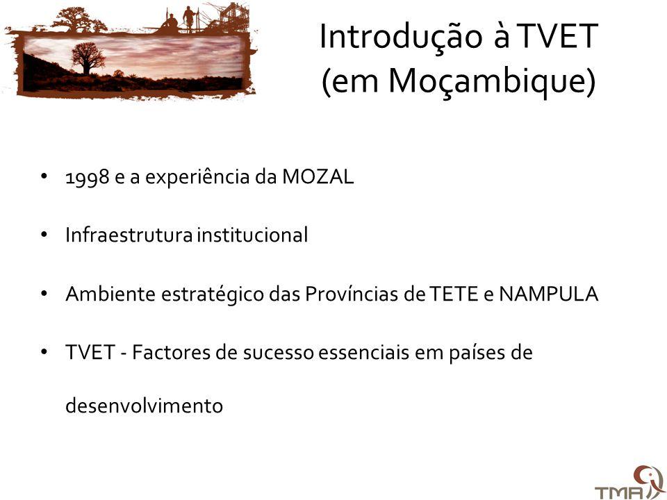 Introdução à TVET (em Moçambique) • 1998 e a experiência da MOZAL • Infraestrutura institucional • Ambiente estratégico das Províncias de TETE e NAMPULA • TVET - Factores de sucesso essenciais em países de desenvolvimento