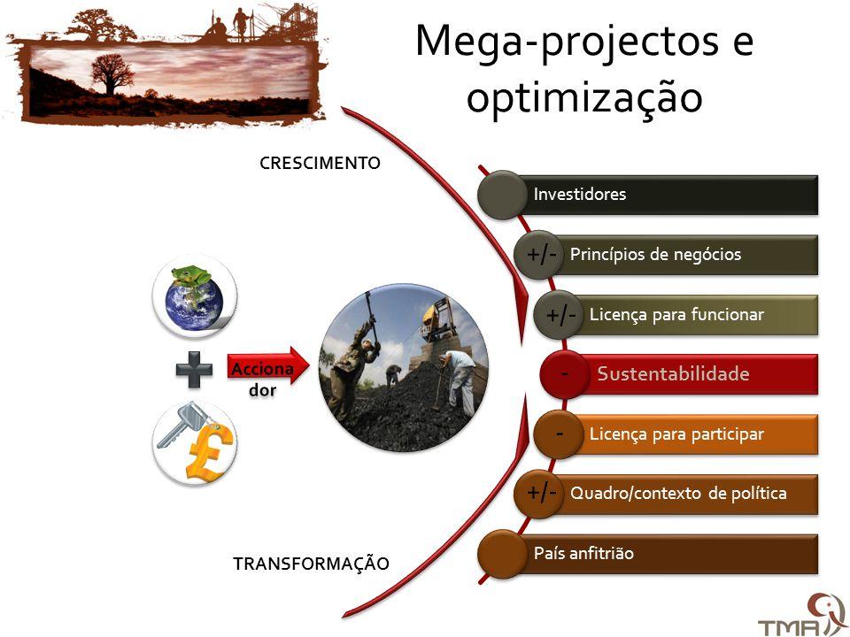 Mega-projectos e optimização Acciona dor CRESCIMENTO TRANSFORMAÇÃO +/- - -