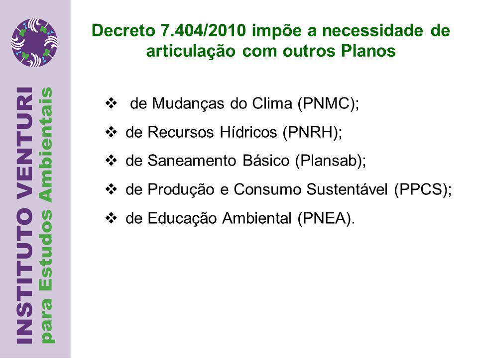  de Mudanças do Clima (PNMC);  de Recursos Hídricos (PNRH);  de Saneamento Básico (Plansab);  de Produção e Consumo Sustentável (PPCS);  de Educação Ambiental (PNEA).