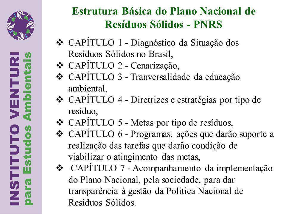  CAPÍTULO 1 - Diagnóstico da Situação dos Resíduos Sólidos no Brasil,  CAPÍTULO 2 - Cenarização,  CAPÍTULO 3 - Tranversalidade da educação ambiental,  CAPÍTULO 4 - Diretrizes e estratégias por tipo de resíduo,  CAPÍTULO 5 - Metas por tipo de resíduos,  CAPÍTULO 6 - Programas, ações que darão suporte a realização das tarefas que darão condição de viabilizar o atingimento das metas,  CAPÍTULO 7 - Acompanhamento da implementação do Plano Nacional, pela sociedade, para dar transparência à gestão da Política Nacional de Resíduos Sólidos.