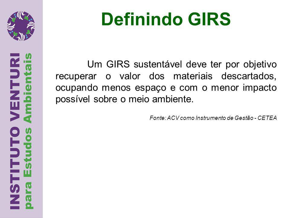 Um GIRS sustentável deve ter por objetivo recuperar o valor dos materiais descartados, ocupando menos espaço e com o menor impacto possível sobre o meio ambiente.
