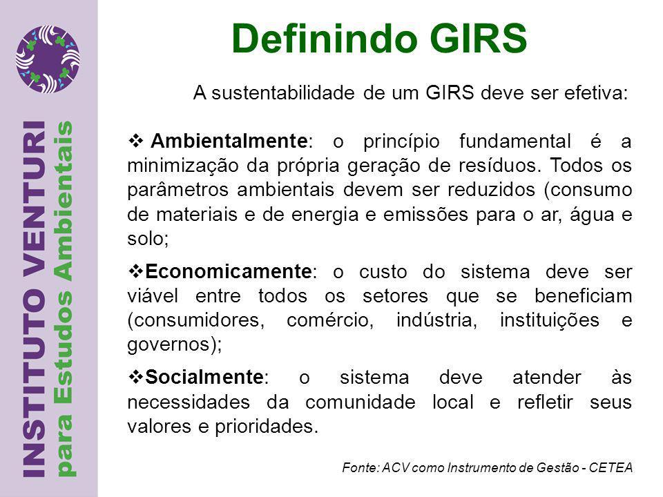 A sustentabilidade de um GIRS deve ser efetiva:  Ambientalmente: o princípio fundamental é a minimização da própria geração de resíduos.