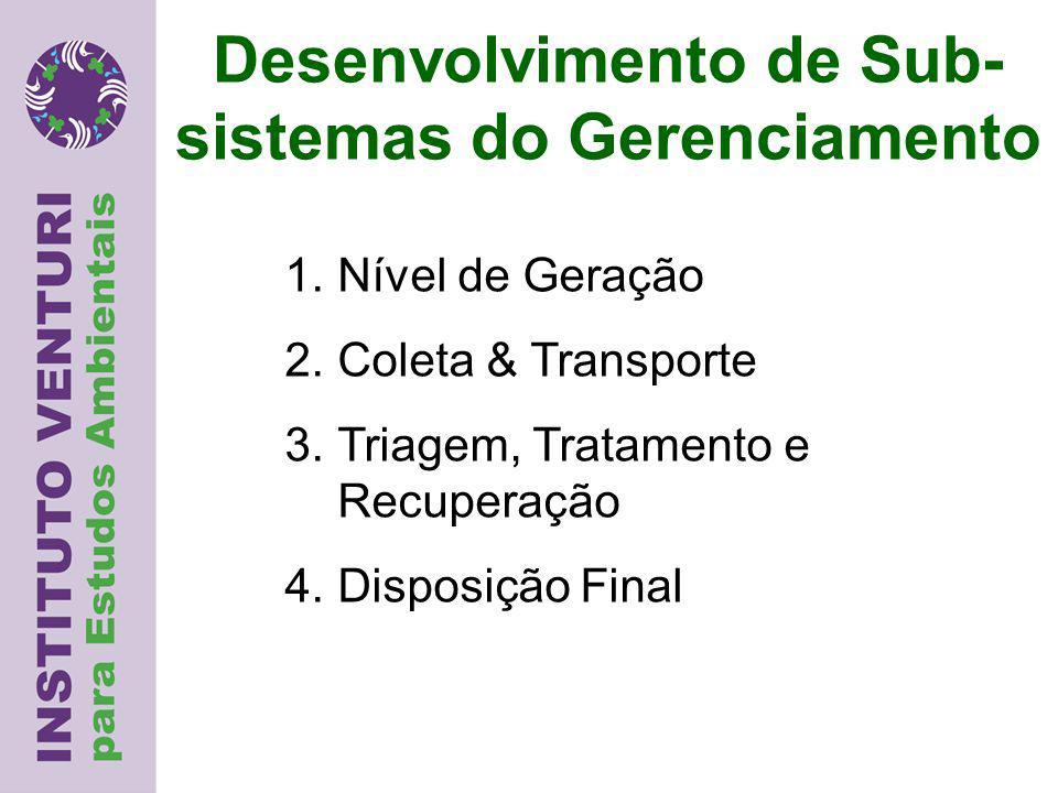 Desenvolvimento de Sub- sistemas do Gerenciamento 1.Nível de Geração 2.Coleta & Transporte 3.Triagem, Tratamento e Recuperação 4.Disposição Final