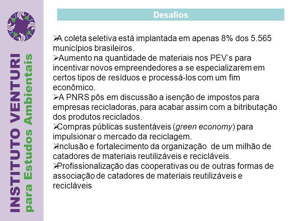  A coleta seletiva está implantada em apenas 8% dos 5.565 municípios brasileiros.