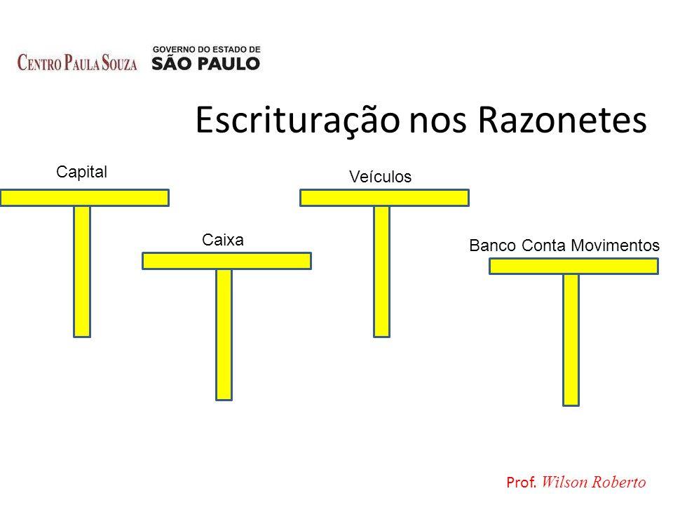 Escrituração nos Razonetes Capital Veículos Caixa Banco Conta Movimentos Prof. Wilson Roberto