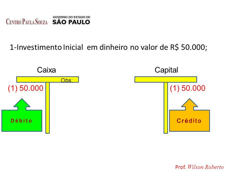 1-Investimento Inicial em dinheiro no valor de R$ 50.000; CaixaCapital (1) 50.000 Obs: Prof. Wilson Roberto