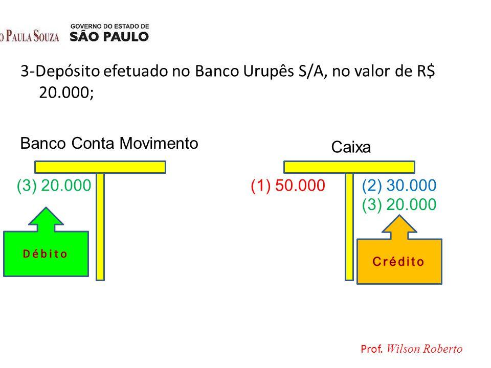 3-Depósito efetuado no Banco Urupês S/A, no valor de R$ 20.000; Caixa Banco Conta Movimento (3) 20.000(1) 50.000(2) 30.000 (3) 20.000 Prof. Wilson Rob