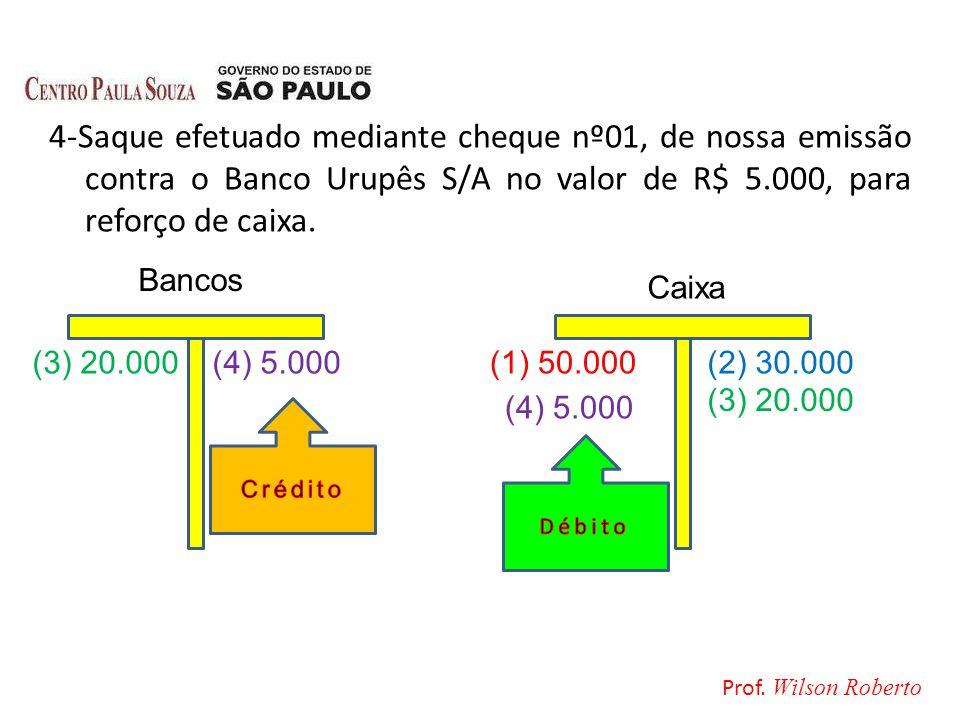 4-Saque efetuado mediante cheque nº01, de nossa emissão contra o Banco Urupês S/A no valor de R$ 5.000, para reforço de caixa. Caixa Bancos (3) 20.000