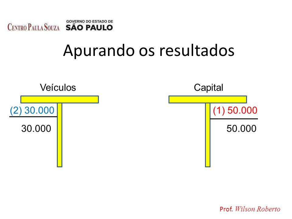 Apurando os resultados VeículosCapital (2) 30.000(1) 50.000 30.00050.000 Prof. Wilson Roberto