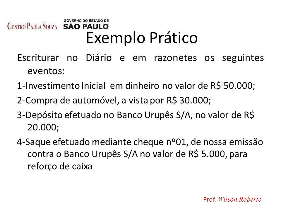 Exemplo Prático Escriturar no Diário e em razonetes os seguintes eventos: 1-Investimento Inicial em dinheiro no valor de R$ 50.000; 2-Compra de automó