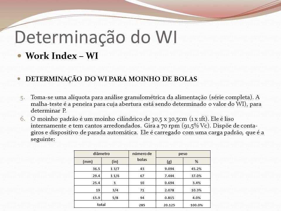Determinação do WI  Work Index – WI  DETERMINAÇÃO DO WI PARA MOINHO DE BOLAS 5. Toma-se uma alíquota para análise granulométrica da alimentação (sér