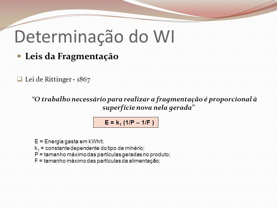 """Determinação do WI  Leis da Fragmentação  Lei de Rittinger - 1867 """"O trabalho necessário para realizar a fragmentação é proporcional à superfície no"""