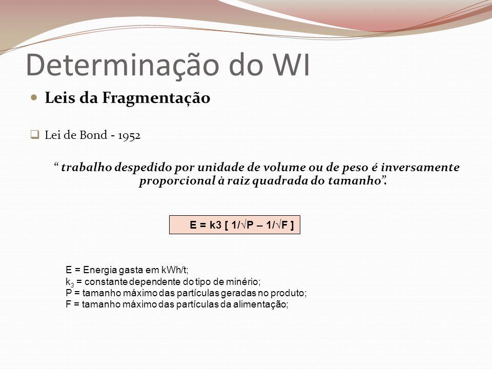 """Determinação do WI  Leis da Fragmentação  Lei de Bond - 1952 """" trabalho despedido por unidade de volume ou de peso é inversamente proporcional à rai"""
