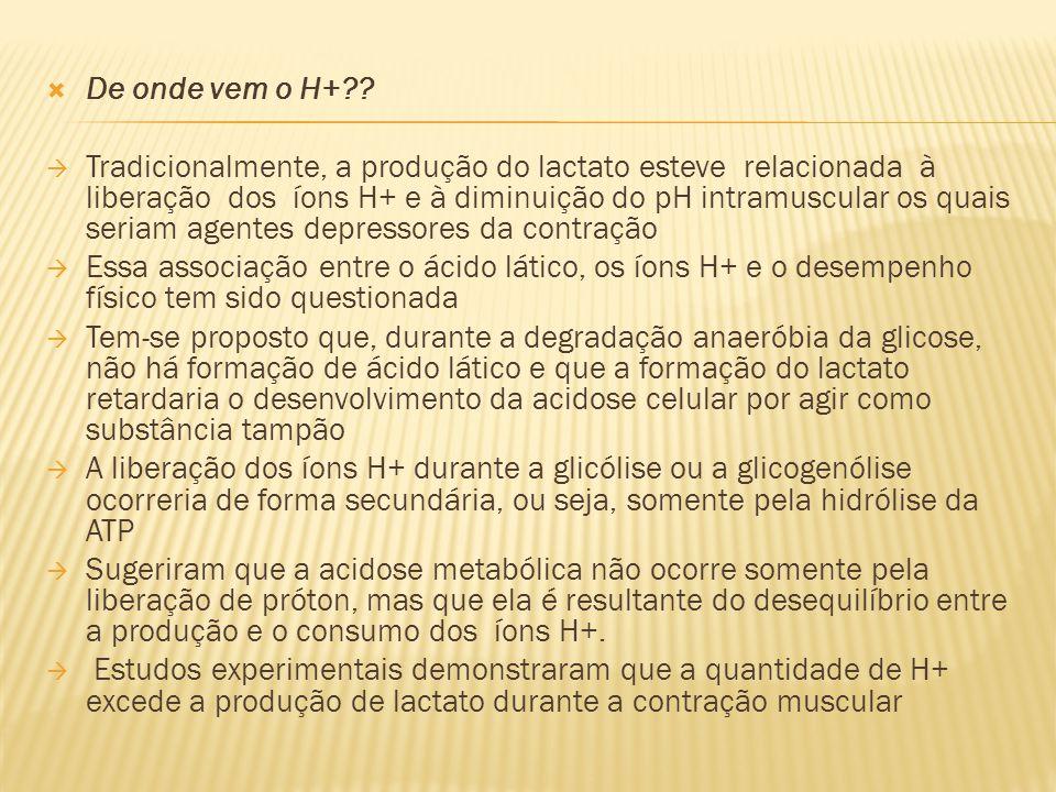  De onde vem o H+??  Tradicionalmente, a produção do lactato esteve relacionada à liberação dos íons H+ e à diminuição do pH intramuscular os quais