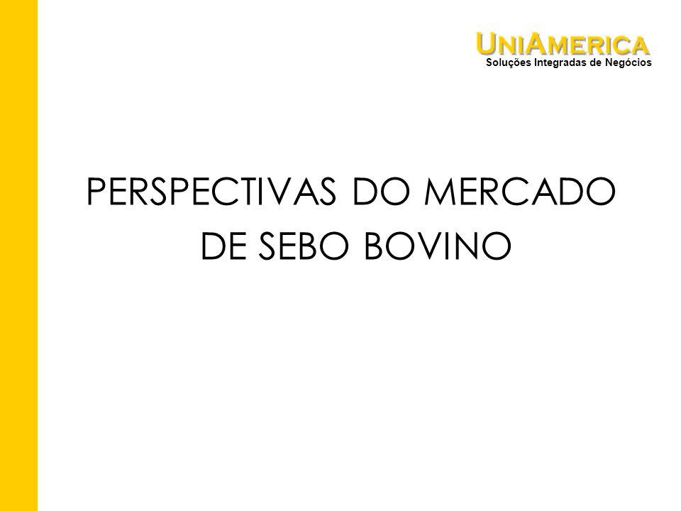 Soluções Integradas de Negócios PERSPECTIVAS DO MERCADO DE SEBO BOVINO