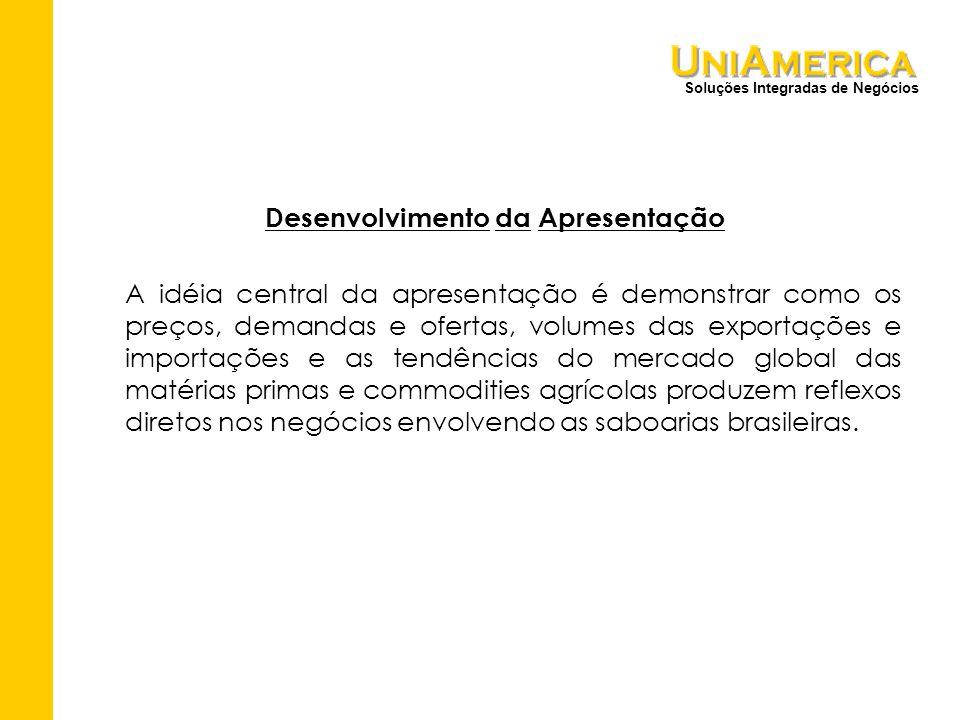 Soluções Integradas de Negócios Desenvolvimento da Apresentação A idéia central da apresentação é demonstrar como os preços, demandas e ofertas, volumes das exportações e importações e as tendências do mercado global das matérias primas e commodities agrícolas produzem reflexos diretos nos negócios envolvendo as saboarias brasileiras.