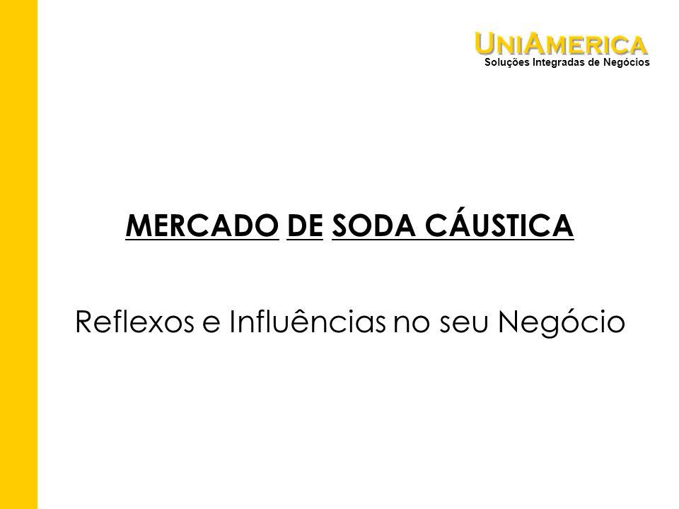 Soluções Integradas de Negócios MERCADO DE SODA CÁUSTICA Reflexos e Influências no seu Negócio