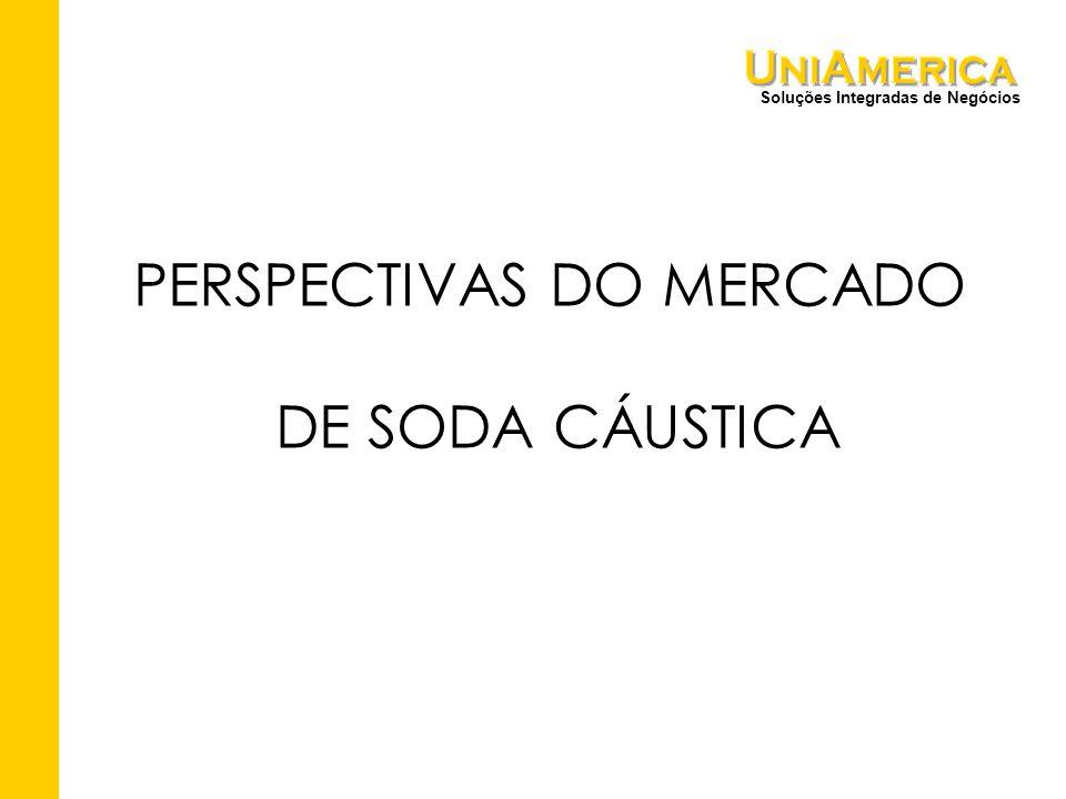 Soluções Integradas de Negócios PERSPECTIVAS DO MERCADO DE SODA CÁUSTICA