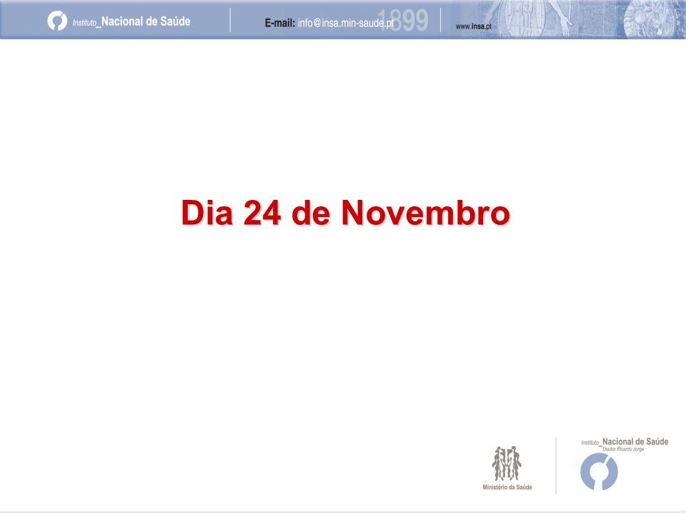 Dia 24 de Novembro