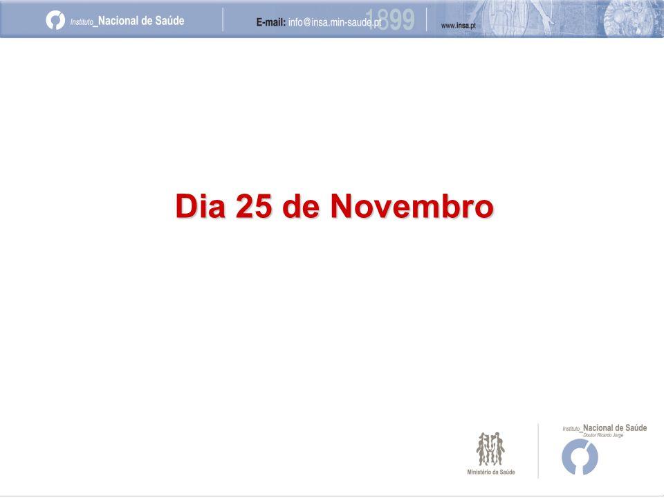 Dia 25 de Novembro