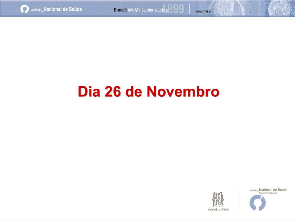 Dia 26 de Novembro