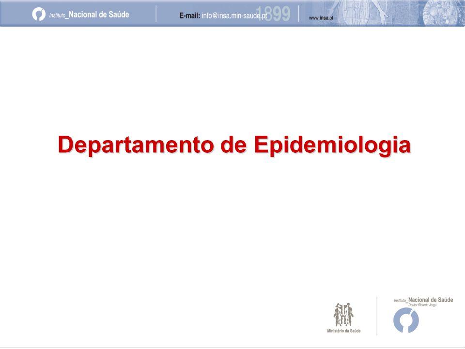 Departamento de Epidemiologia