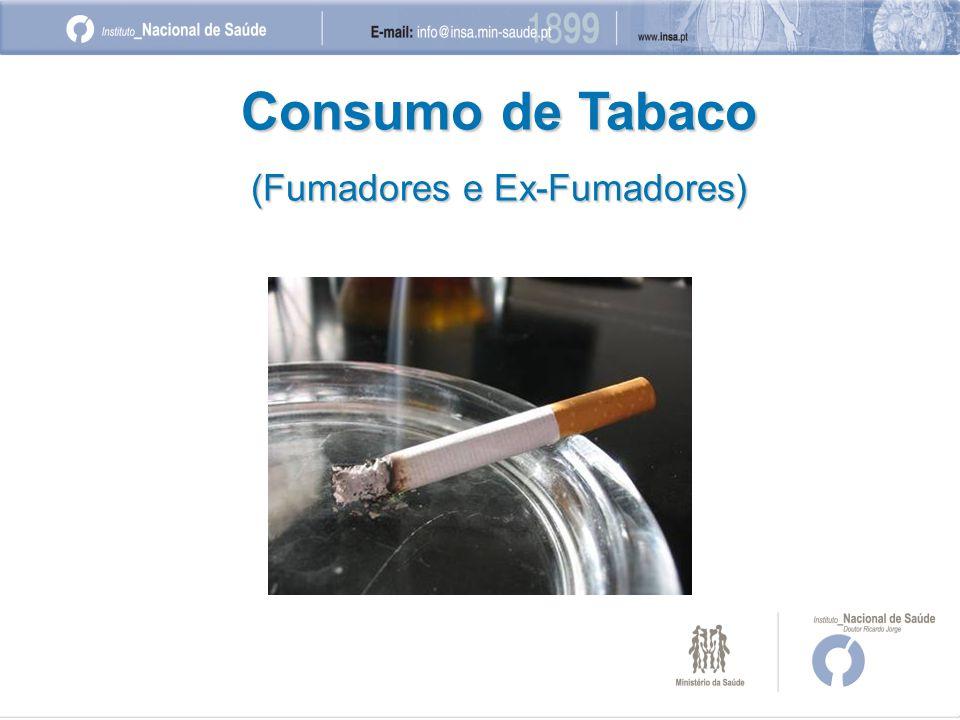 Consumo de Tabaco (Fumadores e Ex-Fumadores)