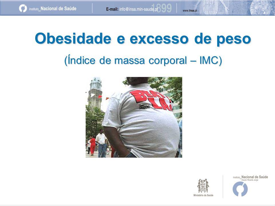 Obesidade e excesso de peso (Índice de massa corporal – IMC)
