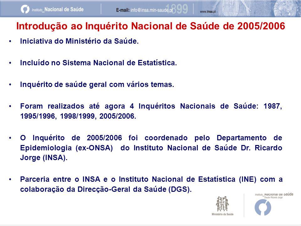 •Iniciativa do Ministério da Saúde.•Incluído no Sistema Nacional de Estatística.
