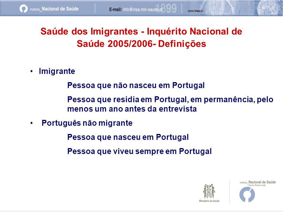 •Imigrante Pessoa que não nasceu em Portugal Pessoa que residia em Portugal, em permanência, pelo menos um ano antes da entrevista • Português não migrante Pessoa que nasceu em Portugal Pessoa que viveu sempre em Portugal Saúde dos Imigrantes - Inquérito Nacional de Saúde 2005/2006- Definições