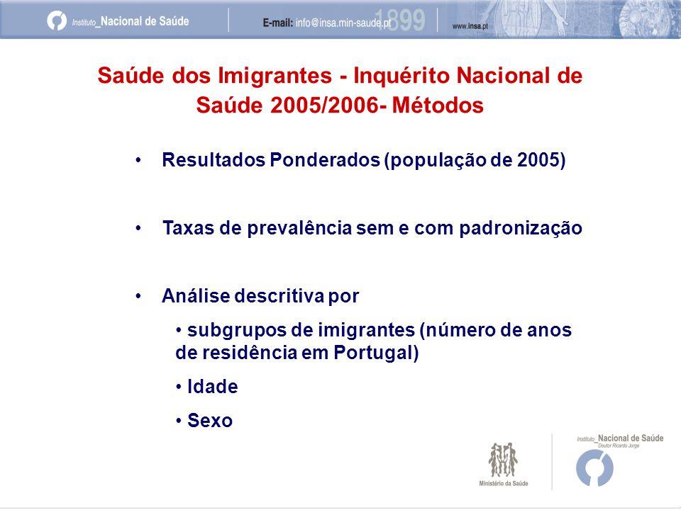 •Resultados Ponderados (população de 2005) •Taxas de prevalência sem e com padronização •Análise descritiva por • subgrupos de imigrantes (número de anos de residência em Portugal) • Idade • Sexo Saúde dos Imigrantes - Inquérito Nacional de Saúde 2005/2006- Métodos