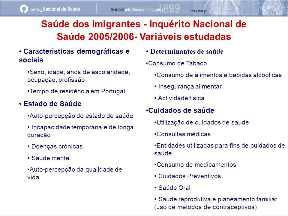 • Características demográficas e sociais •Sexo, idade, anos de escolaridade, ocupação, profissão •Tempo de residência em Portugal • Estado de Saúde •Auto-percepção do estado de saúde • Incapacidade temporária e de longa duração • Doenças crónicas • Saúde mental •Auto-percepção da qualidade de vida Saúde dos Imigrantes - Inquérito Nacional de Saúde 2005/2006- Variáveis estudadas • Determinantes de saúde •Consumo de Tabaco •Consumo de alimentos e bebidas alcoólicas • Insegurança alimentar • Actividade física •Cuidados de saúde •Utilização de cuidados de saúde •Consultas médicas •Entidades utilizadas para fins de cuidados de saúde •Consumo de medicamentos • Cuidados Preventivos • Saúde Oral • Saúde reprodutiva e planeamento familiar (uso de métodos de contraceptivos)