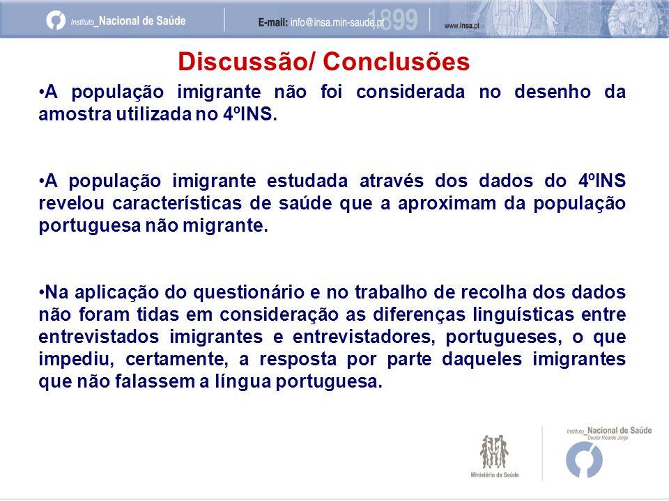 Discussão/ Conclusões •A população imigrante não foi considerada no desenho da amostra utilizada no 4ºINS.