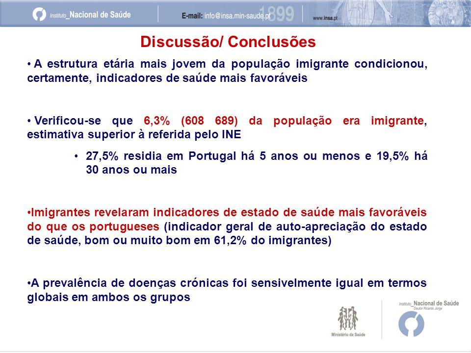 Discussão/ Conclusões • A estrutura etária mais jovem da população imigrante condicionou, certamente, indicadores de saúde mais favoráveis • Verificou-se que 6,3% (608 689) da população era imigrante, estimativa superior à referida pelo INE •27,5% residia em Portugal há 5 anos ou menos e 19,5% há 30 anos ou mais •Imigrantes revelaram indicadores de estado de saúde mais favoráveis do que os portugueses (indicador geral de auto-apreciação do estado de saúde, bom ou muito bom em 61,2% do imigrantes) •A prevalência de doenças crónicas foi sensivelmente igual em termos globais em ambos os grupos
