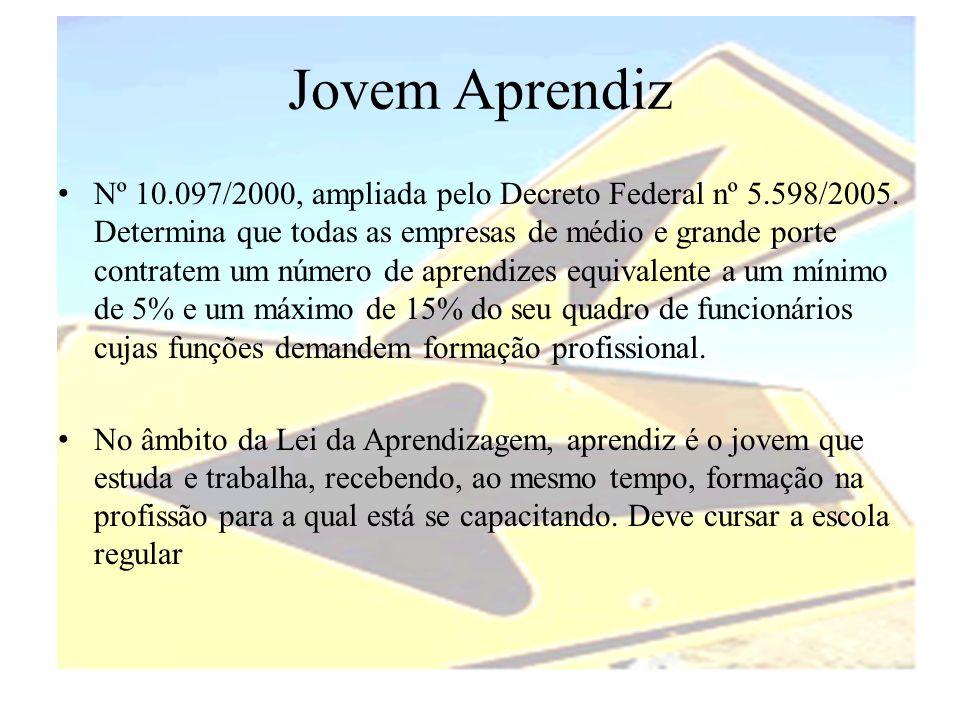 Jovem Aprendiz • Nº 10.097/2000, ampliada pelo Decreto Federal nº 5.598/2005. Determina que todas as empresas de médio e grande porte contratem um núm