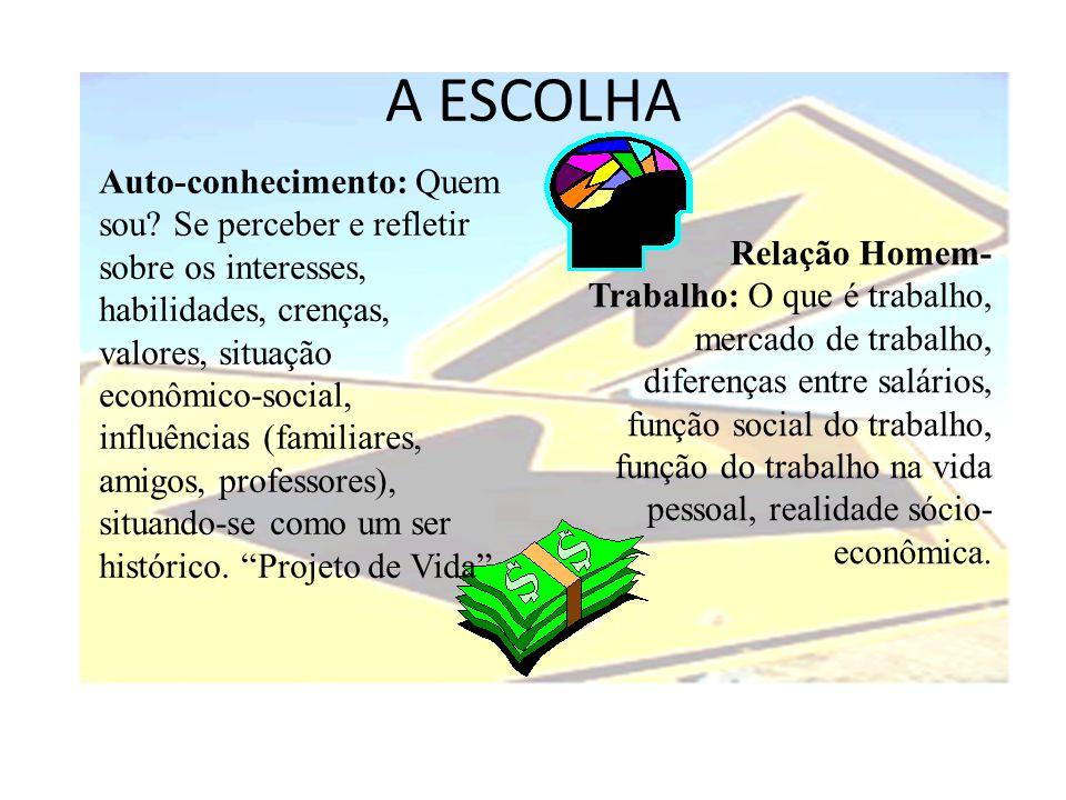 A ESCOLHA • Informação Profissional: Informar-se sobre: o que é, o que faz, como faz, onde faz, o que estuda, onde estudar, habilitações, possibilidades de atuação e especialização.