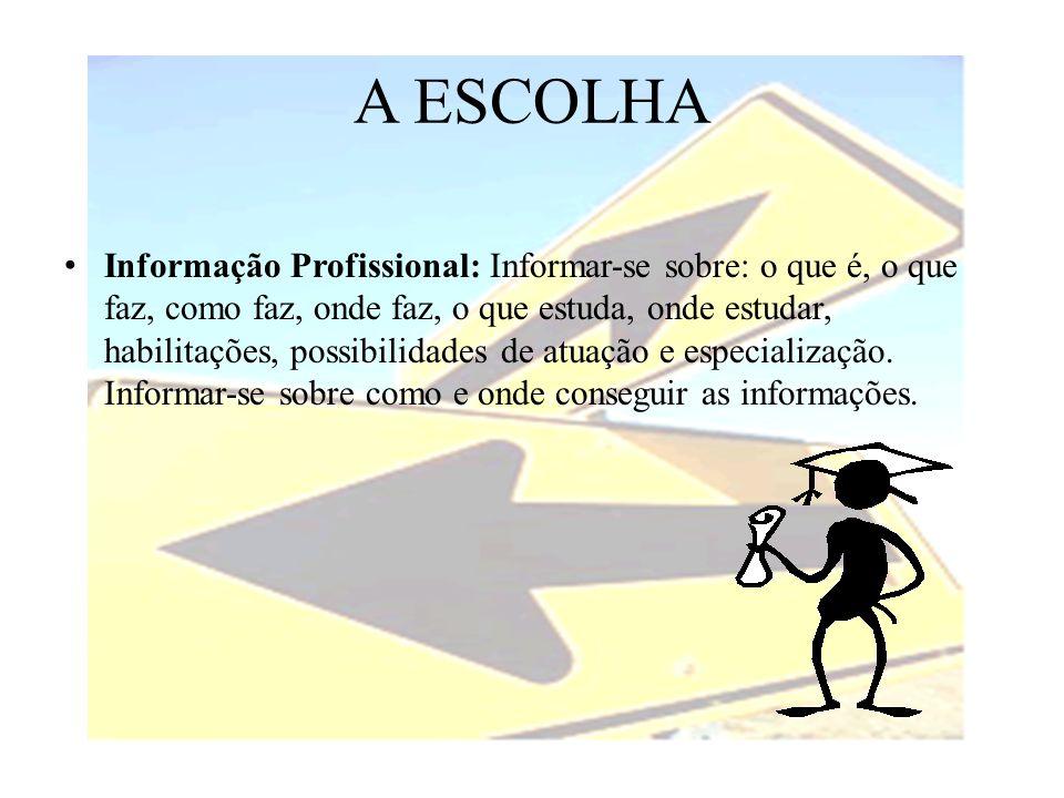 A ESCOLHA • Informação Profissional: Informar-se sobre: o que é, o que faz, como faz, onde faz, o que estuda, onde estudar, habilitações, possibilidad