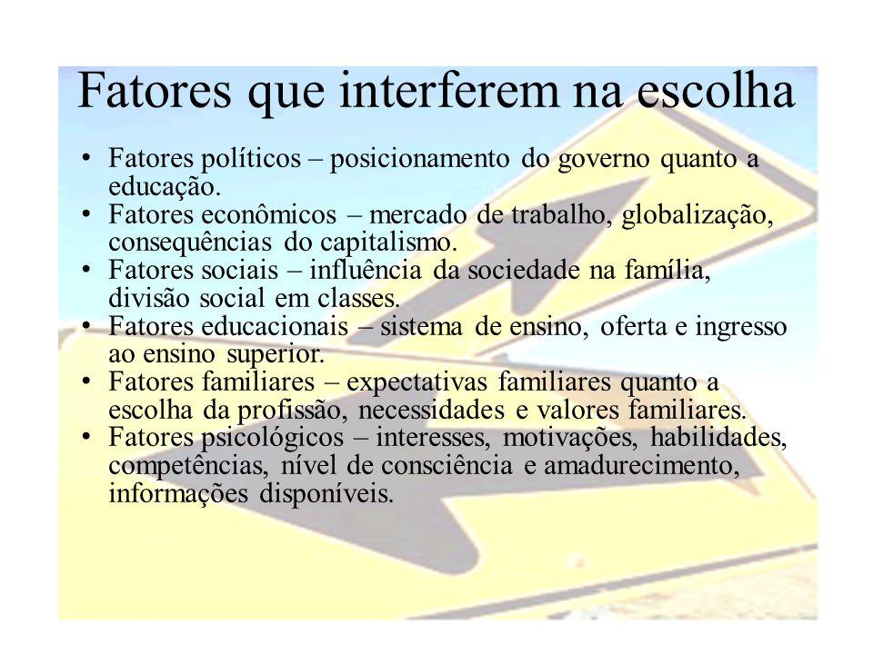 Fatores que interferem na escolha • Fatores políticos – posicionamento do governo quanto a educação. • Fatores econômicos – mercado de trabalho, globa