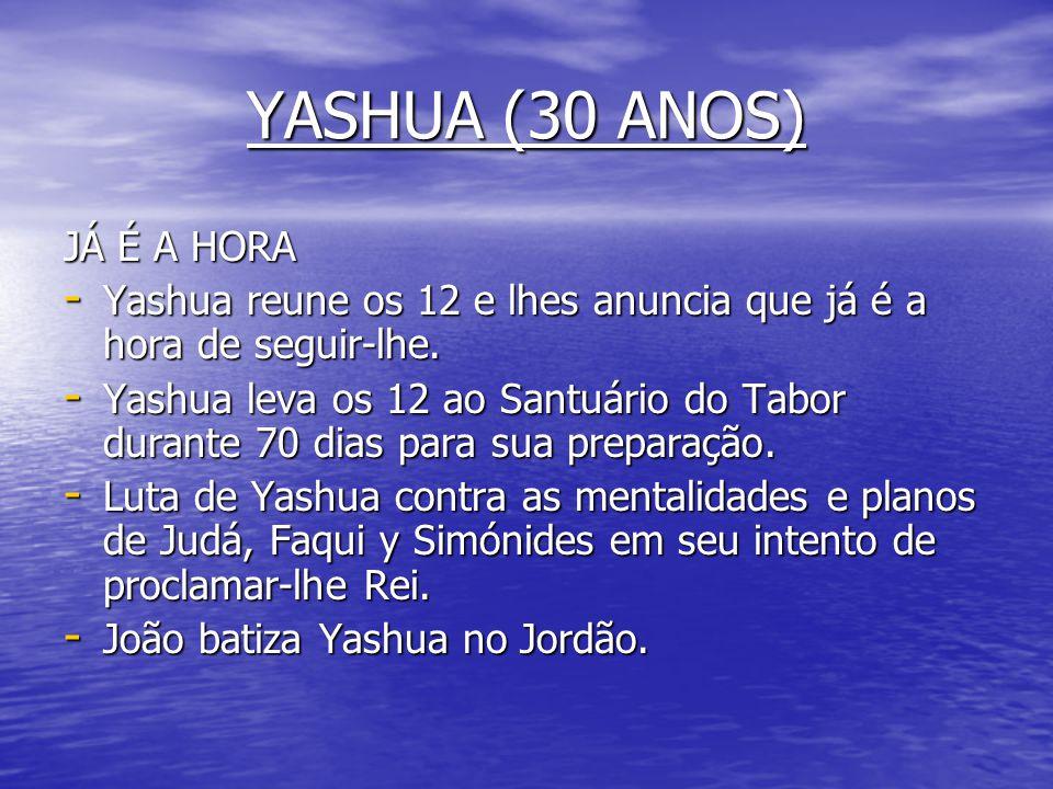 EM DAMASCO E TIRO(ANO 29) DAMASCO -Discurso de Yashua em Damasco. -Yashua cura a Ada, filha de Jeramel (potentado damasceno). -Yashua sufoca una rebel
